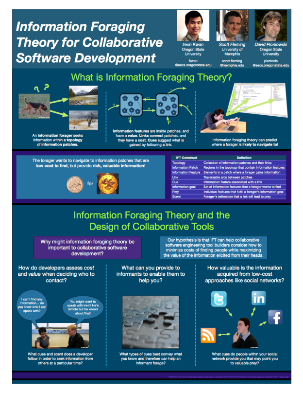 IFT Poster for Future of Collaborative Software Engineering