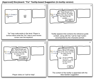 "A four-panel storyboard that illustrates how a player interacts with the Idea Garden in Gidget. ""for"" loop code exists in the level. Player is curious about what the ""for"" loop is and moves cursor over the keyword. Tooltip appears that contains the reference guide content, along with the ""call for help"" button accompanied by the character portrait. Player clicks on ""call for help"". The content of the tooltip is appended with the Idea Garden suggestion."